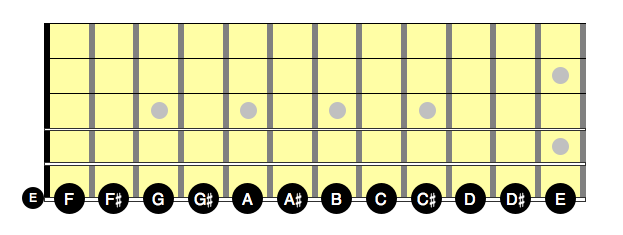 L1 - E chromatic scale 6th string