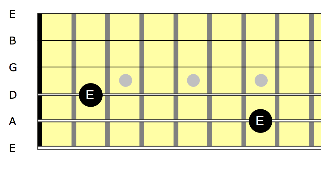 L1 - E notes on 4th and 5th strings