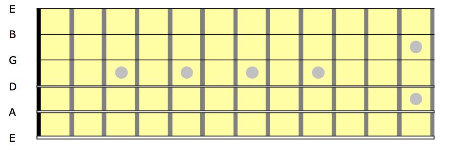 L1 - blank fretboard